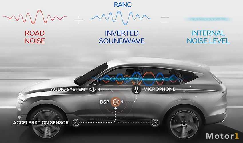 کنترل صدای جاده با فناوری جدید هیوندای